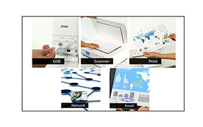 projector interactive usb,scan,print, network and email output